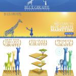 Blue Giraffe Branding
